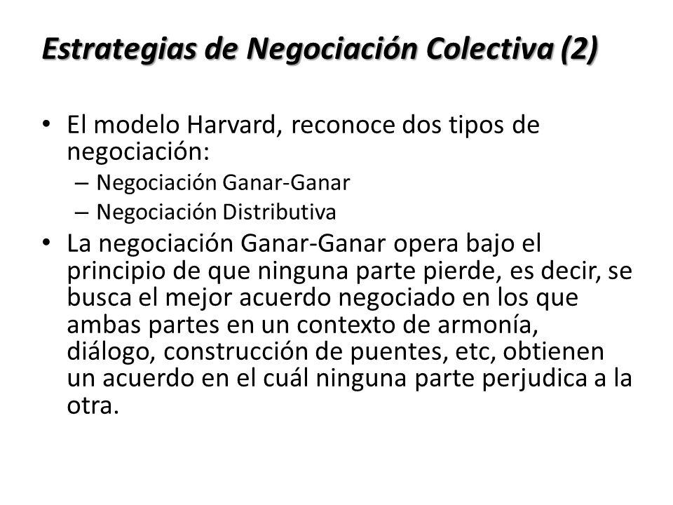 El modelo Harvard, reconoce dos tipos de negociación: – Negociación Ganar-Ganar – Negociación Distributiva La negociación Ganar-Ganar opera bajo el pr