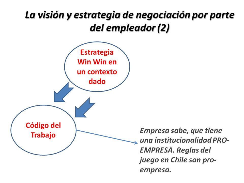 Código del Trabajo La visión y estrategia de negociación por parte del empleador (2) Empresa sabe, que tiene una institucionalidad PRO- EMPRESA. Regla