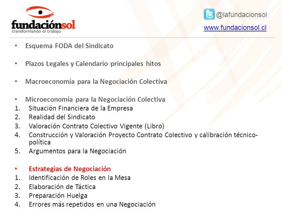 @lafundacionsol www.fundacionsol.clwww.fundacionsol.cl Esquema FODA del Sindicato Plazos Legales y Calendario principales hitos Macroeconomía para la