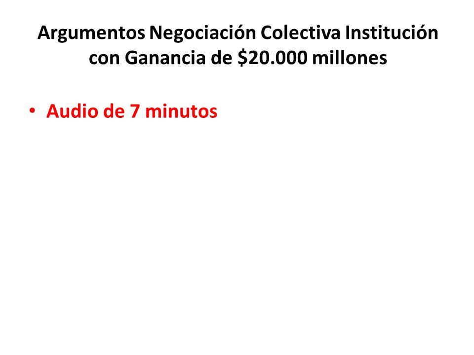 Argumentos Negociación Colectiva Institución con Ganancia de $20.000 millones Audio de 7 minutos