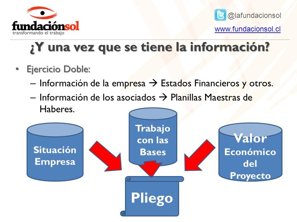 @lafundacionsol www.fundacionsol.clwww.fundacionsol.cl ¿Y una vez que se tiene la información? Ejercicio Doble: Ejercicio Doble: – Información de la e