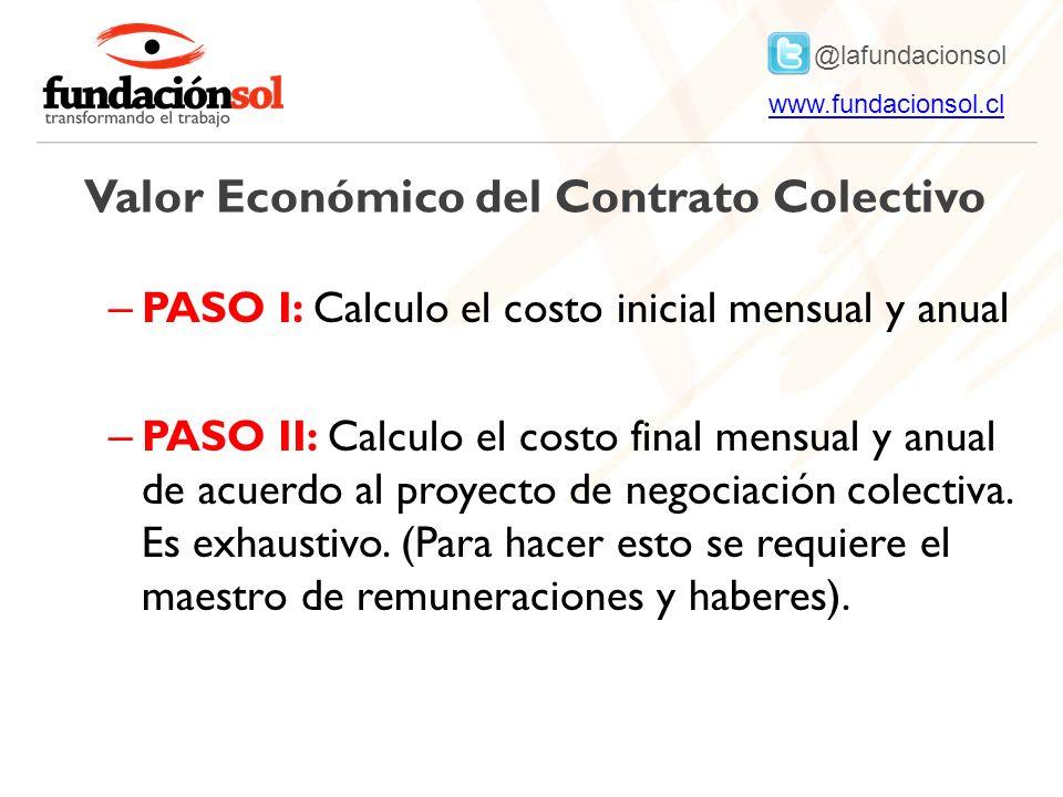 @lafundacionsol www.fundacionsol.clwww.fundacionsol.cl Valor Económico del Contrato Colectivo – PASO I: Calculo el costo inicial mensual y anual – PAS