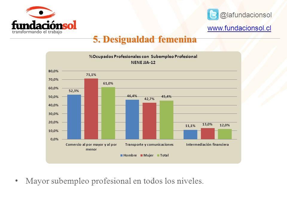 @lafundacionsol www.fundacionsol.clwww.fundacionsol.cl 5. Desigualdad femenina Mayor subempleo profesional en todos los niveles.