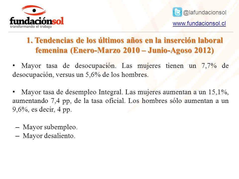 @lafundacionsol www.fundacionsol.clwww.fundacionsol.cl 3.