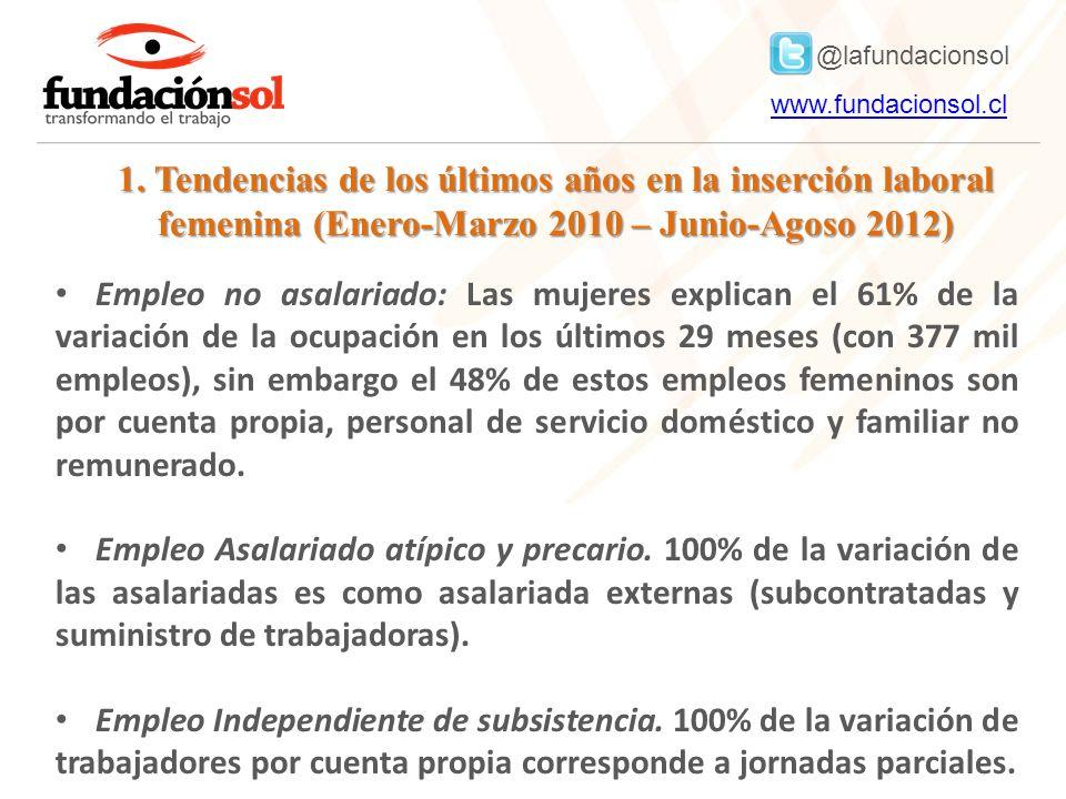 @lafundacionsol www.fundacionsol.clwww.fundacionsol.cl 1.