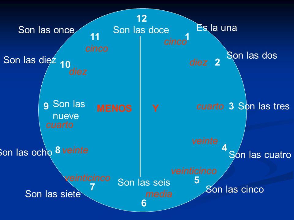1 12 2 3 5 4 7 6 8 9 10 11 Son las doce Es la una Son las dos Son las tres Son las cuatro Son las cinco Son las seis Son las siete Son las ocho Son la