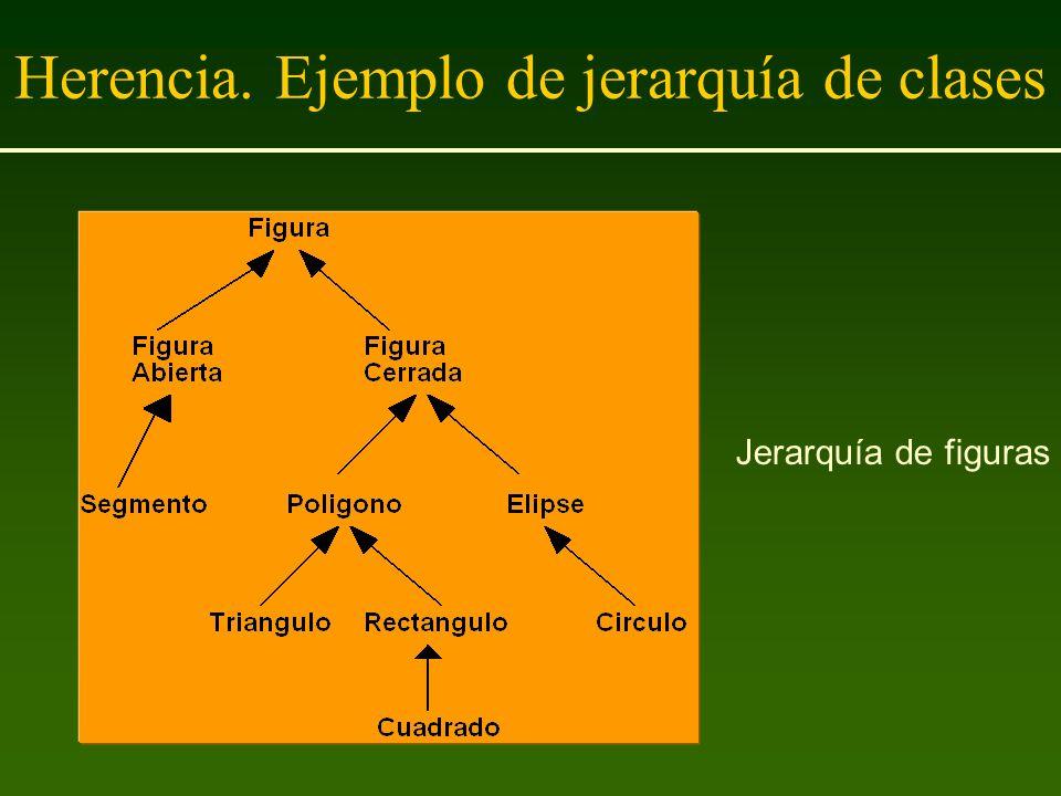 Herencia. Ejemplo de jerarquía de clases Jerarquía de figuras