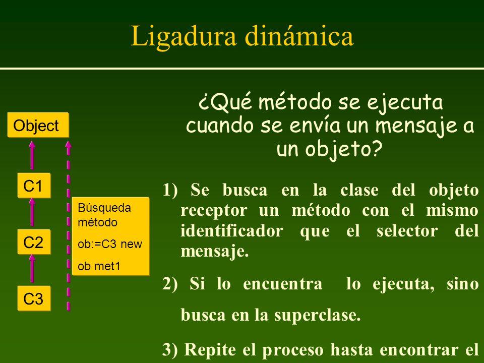Ligadura dinámica ¿Qué método se ejecuta cuando se envía un mensaje a un objeto? 1) Se busca en la clase del objeto receptor un método con el mismo id
