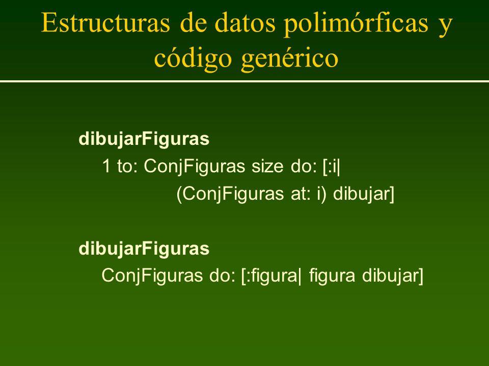 Estructuras de datos polimórficas y código genérico dibujarFiguras 1 to: ConjFiguras size do: [:i| (ConjFiguras at: i) dibujar] dibujarFiguras ConjFig