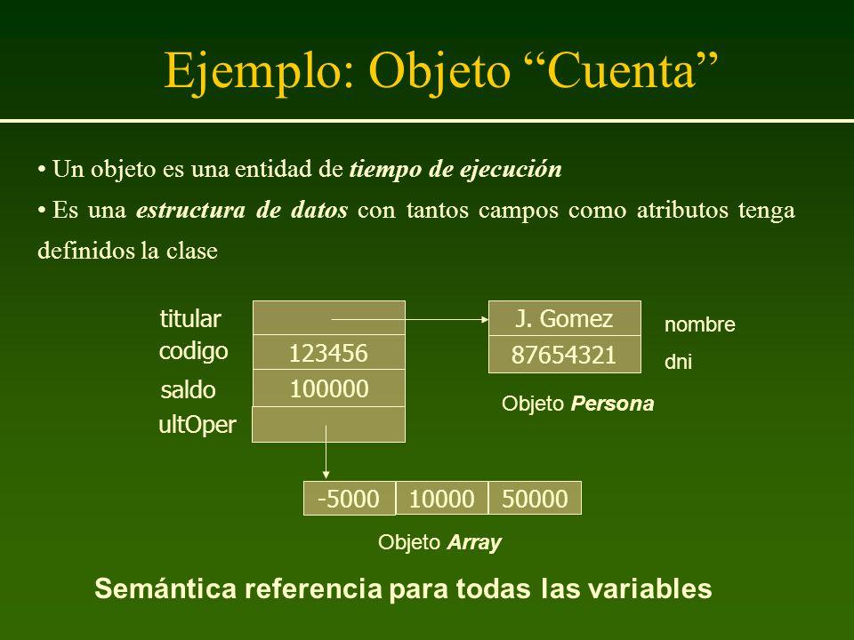 Ejemplo: Objeto Cuenta 123456 100000 titular codigo saldo ultOper -5000 10000 J. Gomez 87654321 nombre dni 50000 Objeto Persona Objeto Array Semántica