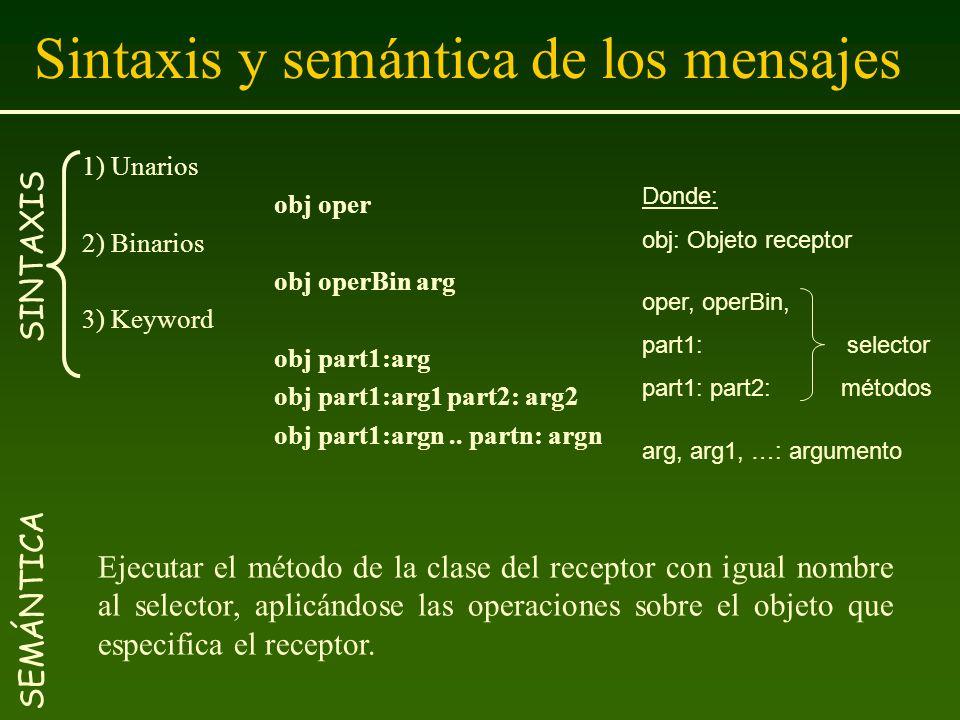Sintaxis y semántica de los mensajes 1) Unarios obj oper 2) Binarios obj operBin arg 3) Keyword obj part1:arg obj part1:arg1 part2: arg2 obj part1:arg