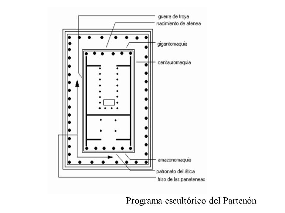 Programa escultórico del Partenón