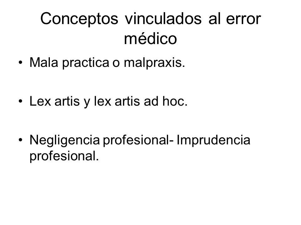 Conceptos vinculados al error médico Mala practica o malpraxis. Lex artis y lex artis ad hoc. Negligencia profesional- Imprudencia profesional.