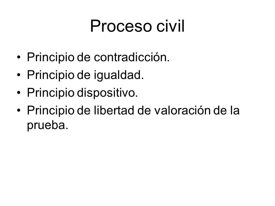 Proceso civil Principio de contradicción. Principio de igualdad.