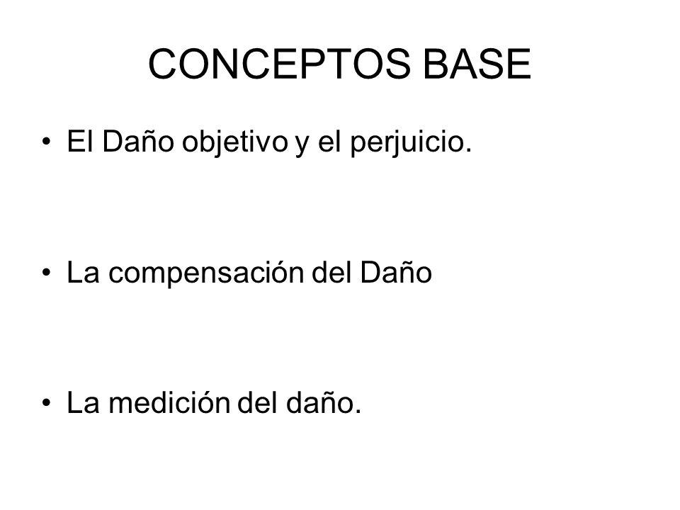 CONCEPTOS BASE El Daño objetivo y el perjuicio. La compensación del Daño La medición del daño.