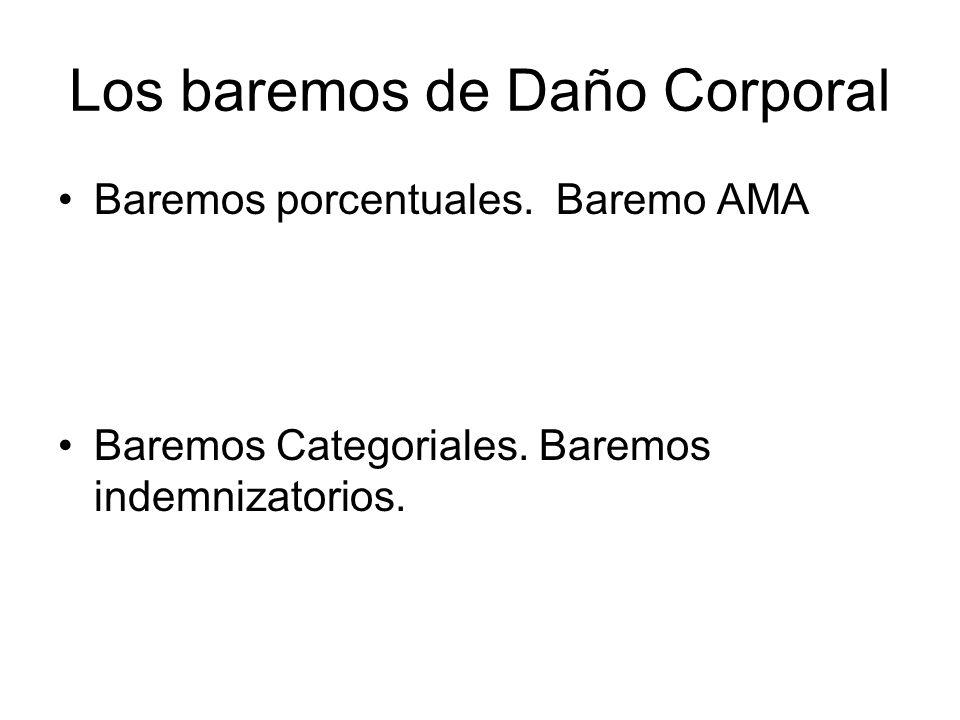 Los baremos de Daño Corporal Baremos porcentuales. Baremo AMA Baremos Categoriales. Baremos indemnizatorios.