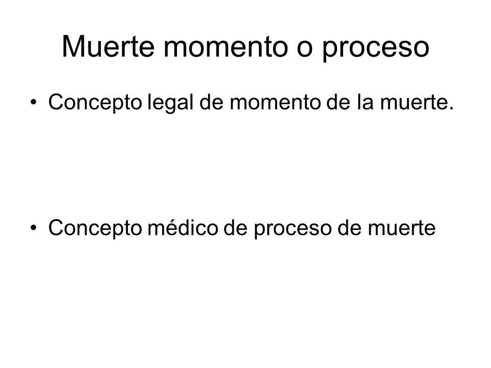 Muerte momento o proceso Concepto legal de momento de la muerte. Concepto médico de proceso de muerte