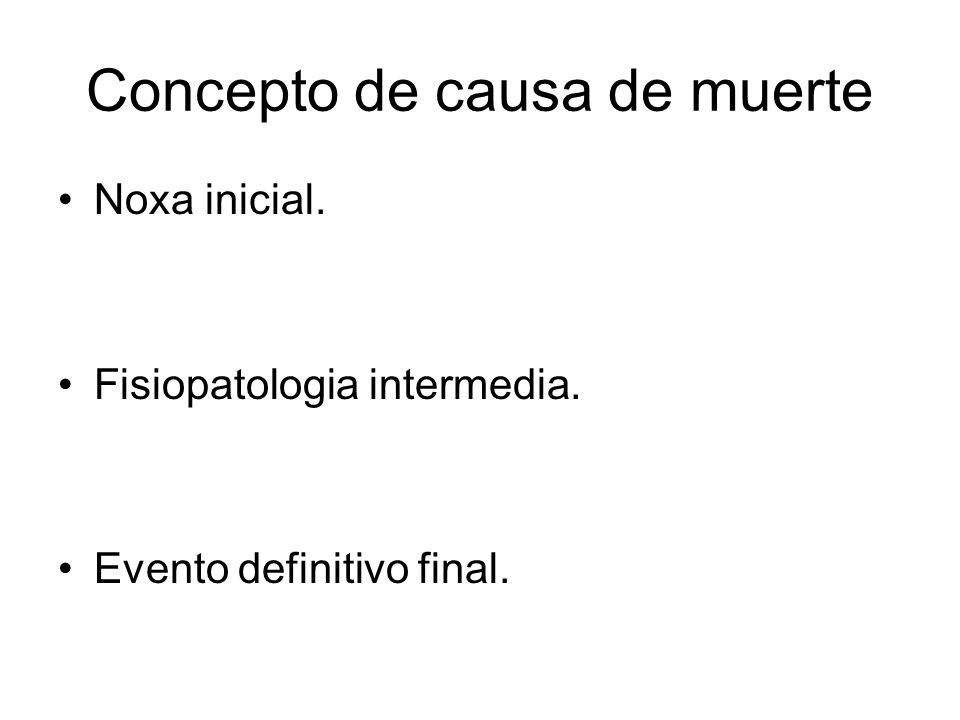 Concepto de causa de muerte Noxa inicial. Fisiopatologia intermedia. Evento definitivo final.