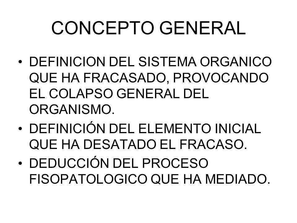 CONCEPTO GENERAL DEFINICION DEL SISTEMA ORGANICO QUE HA FRACASADO, PROVOCANDO EL COLAPSO GENERAL DEL ORGANISMO. DEFINICIÓN DEL ELEMENTO INICIAL QUE HA