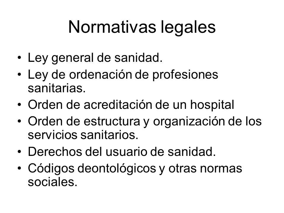 Normativas legales Ley general de sanidad. Ley de ordenación de profesiones sanitarias. Orden de acreditación de un hospital Orden de estructura y org