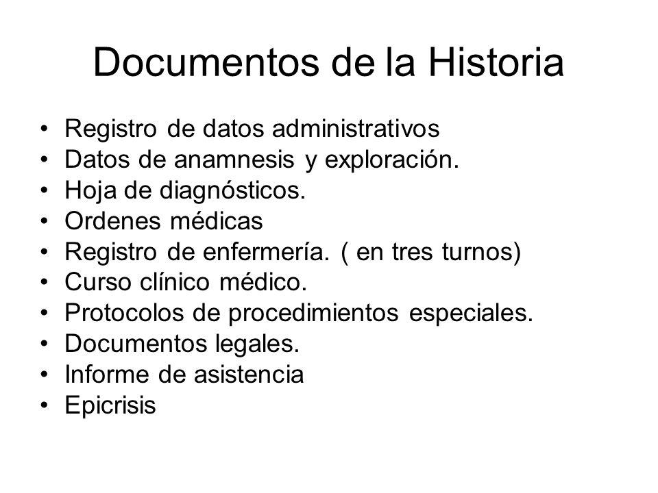 Documentos de la Historia Registro de datos administrativos Datos de anamnesis y exploración. Hoja de diagnósticos. Ordenes médicas Registro de enferm