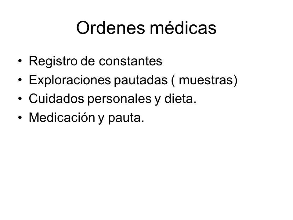 Ordenes médicas Registro de constantes Exploraciones pautadas ( muestras) Cuidados personales y dieta. Medicación y pauta.