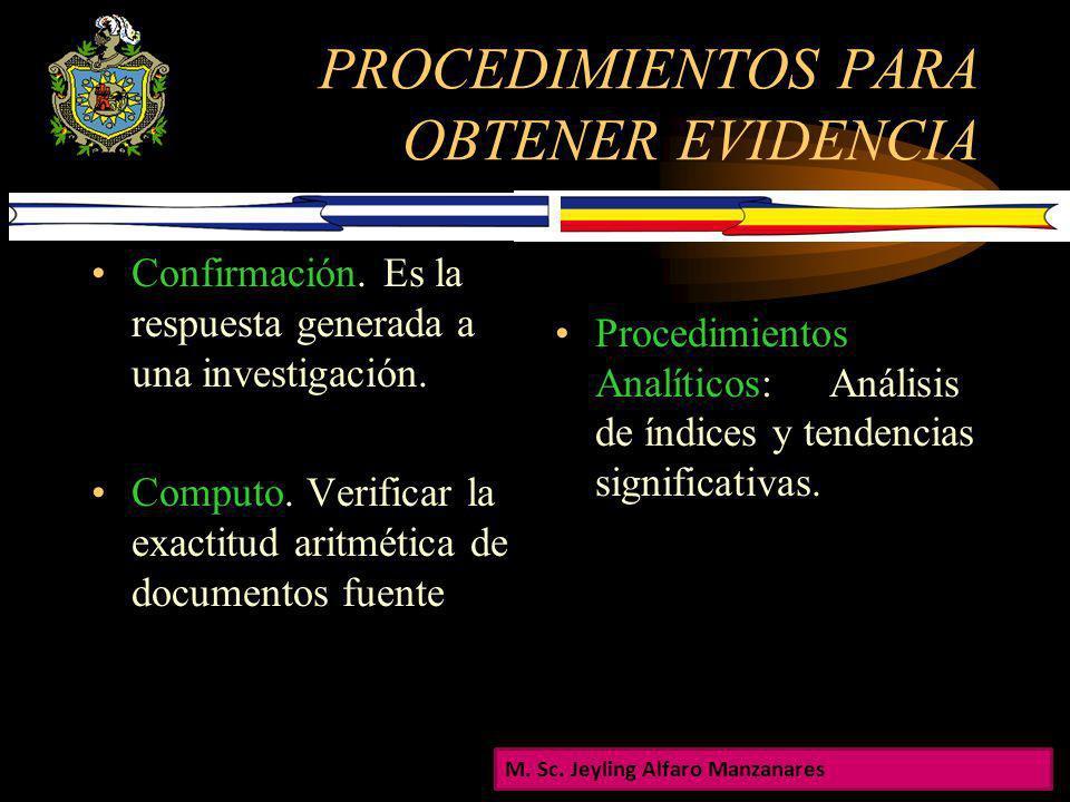 PROCEDIMIENTOS PARA OBTENER EVIDENCIA Inspección: Examinar registros, documentos, o activos tangibles. Observación. Mirar en detalle un proceso. Inves