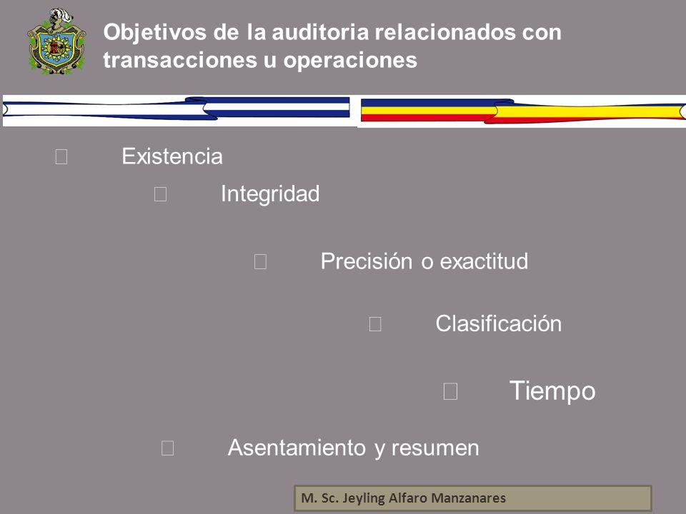 Objetivos de la auditoria relacionados con transacciones u operaciones Existencia Integridad Precisión o exactitud Clasificación Tiempo Asentamiento y