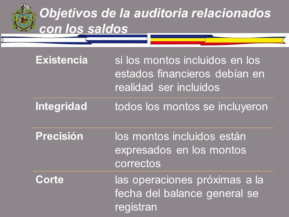 Objetivos de la auditoria relacionados con los saldos Existencia si los montos incluidos en los estados financieros debían en realidad ser incluidos I