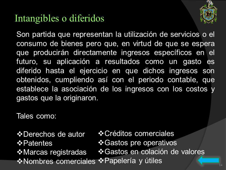 Intangibles o diferidos Son partida que representan la utilización de servicios o el consumo de bienes pero que, en virtud de que se espera que produc