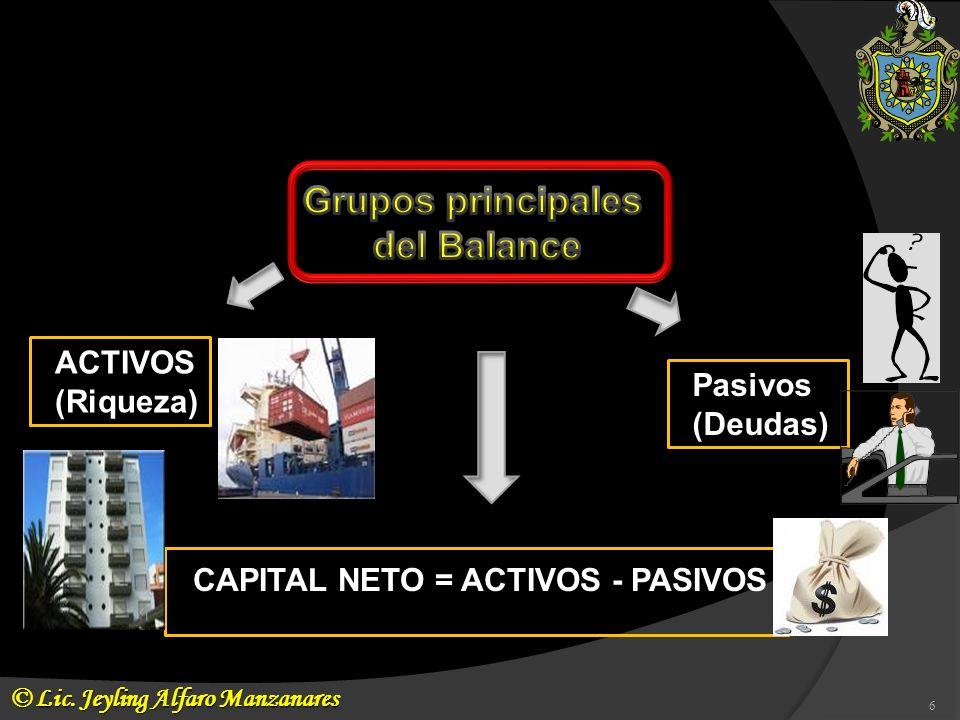 ACTIVOS (Riqueza) CAPITAL NETO = ACTIVOS - PASIVOS 6 © Lic. Jeyling Alfaro Manzanares Pasivos (Deudas)