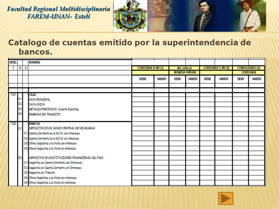 Catalogo de cuentas emitido por la superintendencia de bancos. Clase 1 Activo Clase 2 Pasivo Clase 3 Complementarias de Activo Clase 4 Patrimonio Clas
