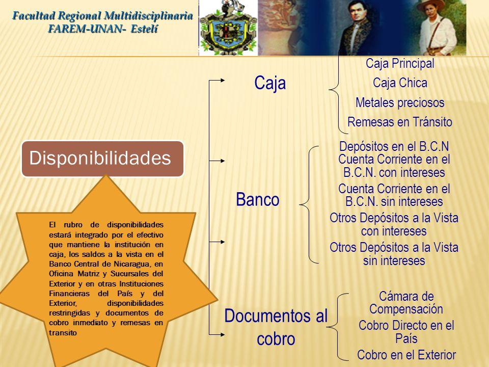 Catalogo de cuentas emitido por la superintendencia de bancos. Facultad Regional Multidisciplinaria FAREM-UNAN- Estelí