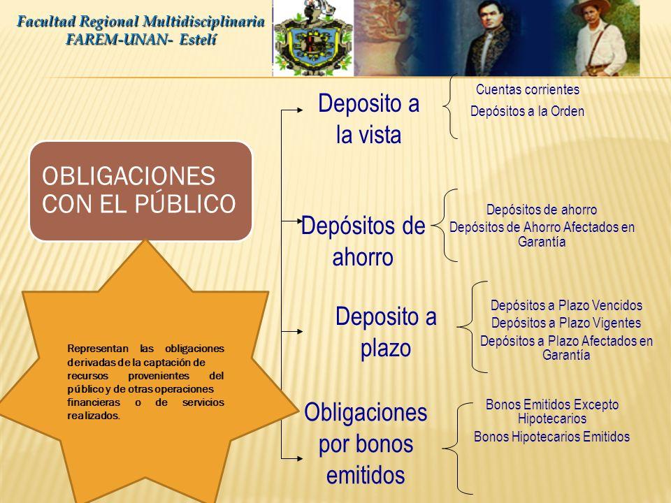 Disponibilidades Facultad Regional Multidisciplinaria FAREM-UNAN- Estelí Depósitos en el B.C.N Cuenta Corriente en el B.C.N. con intereses Cuenta Corr
