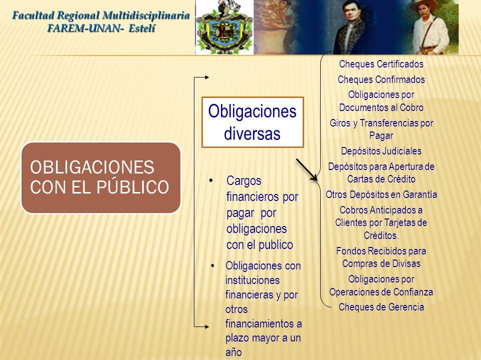 OBLIGACIONES CON EL PÚBLICO Facultad Regional Multidisciplinaria FAREM-UNAN- Estelí Depósitos de ahorro Depósitos de Ahorro Afectados en Garantía Depo