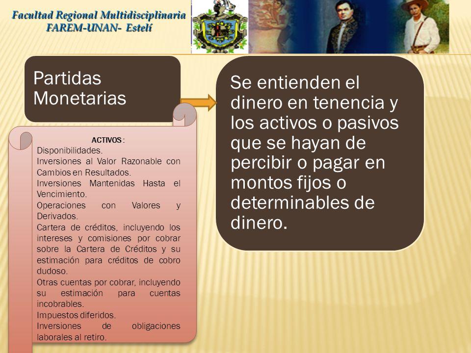 OBLIGACIONES CON EL PÚBLICO Facultad Regional Multidisciplinaria FAREM-UNAN- Estelí Obligaciones diversas Cheques Certificados Cheques Confirmados Obl