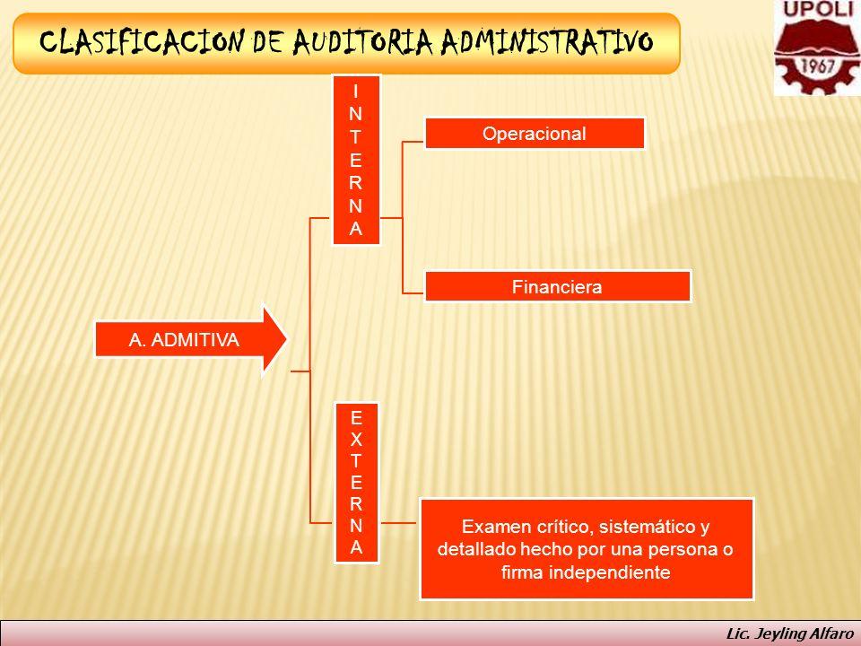 CLASIFICACION DE AUDITORIA ADMINISTRATIVO A. ADMITIVA INTERNAINTERNA EXTERNAEXTERNA Financiera Operacional Examen crítico, sistemático y detallado hec