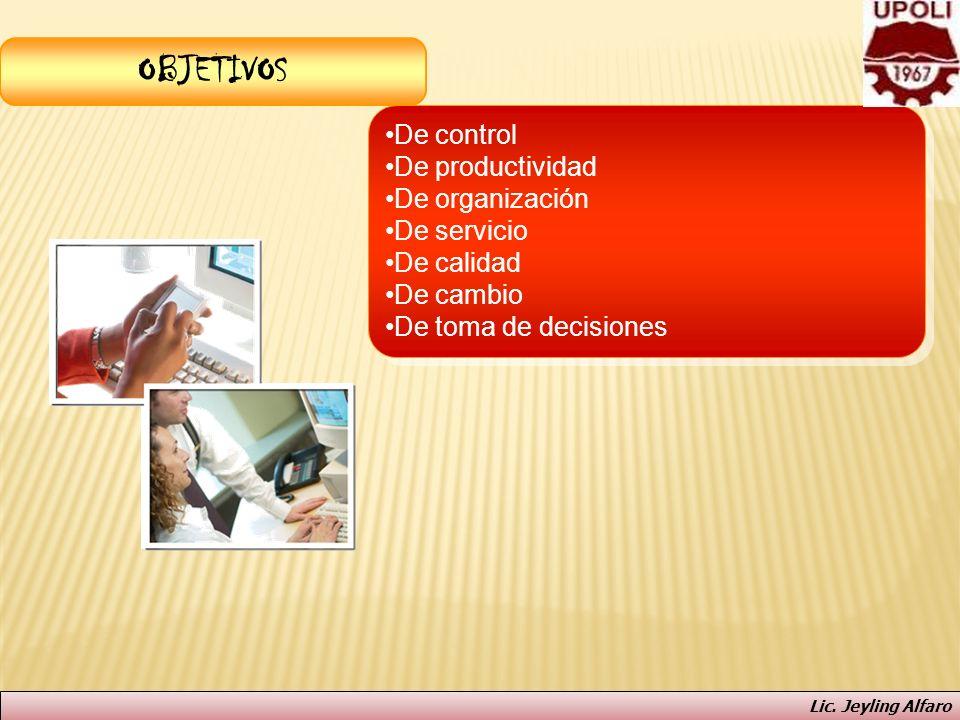 OBJETIVOS De control De productividad De organización De servicio De calidad De cambio De toma de decisiones De control De productividad De organizaci