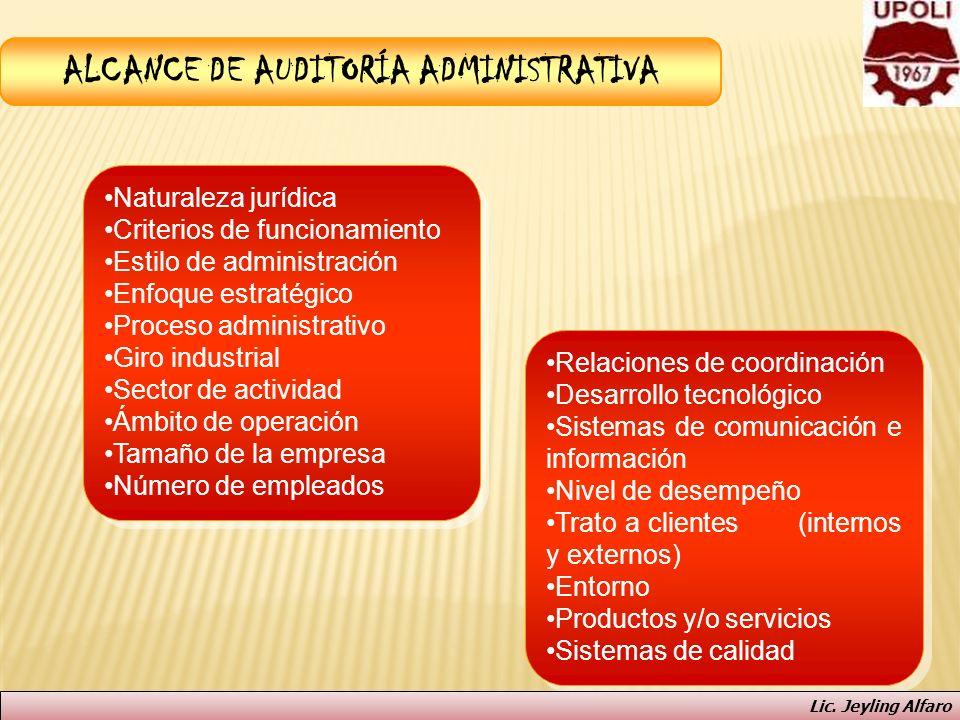 ALCANCE DE AUDITORÍA ADMINISTRATIVA Naturaleza jurídica Criterios de funcionamiento Estilo de administración Enfoque estratégico Proceso administrativ