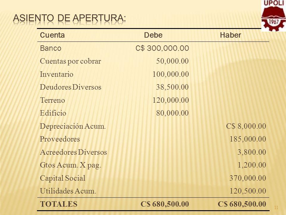 11 120,500.00Utilidades Acum. 370,000.00Capital Social C$ 680,500.00 TOTALES 1,200.00Gtos Acum. X pag. 3,800.00Acreedores Diversos 185,000.00Proveedor