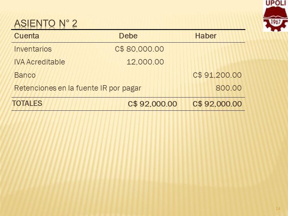 14 800.00Retenciones en la fuente IR por pagar C$ 91,200.00Banco 12,000.00IVA Acreditable C$ 80,000.00Inventarios HaberDebeCuenta C$ 92,000.00 TOTALES