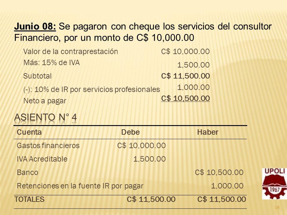 16 Junio 08: Junio 08: Se pagaron con cheque los servicios del consultor Financiero, por un monto de C$ 10,000.00 C$ 10,500.00 Neto a pagar 1,000.00 (