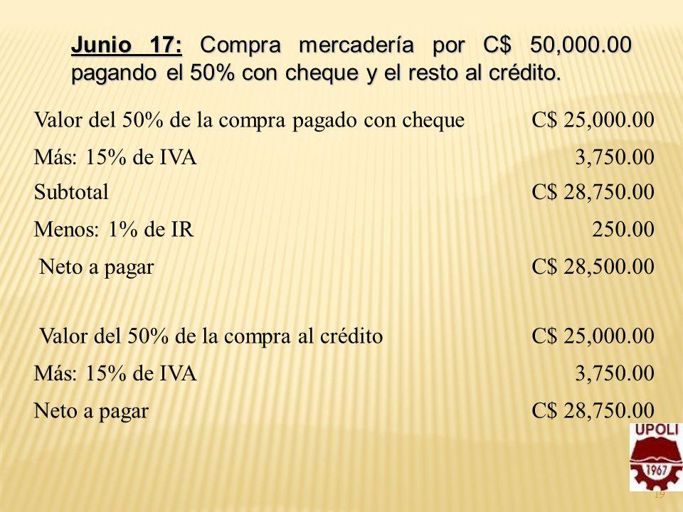 Junio 17: Compra mercadería por C$ 50,000.00 pagando el 50% con cheque y el resto al crédito. 19 Valor del 50% de la compra pagado con chequeC$ 25,000