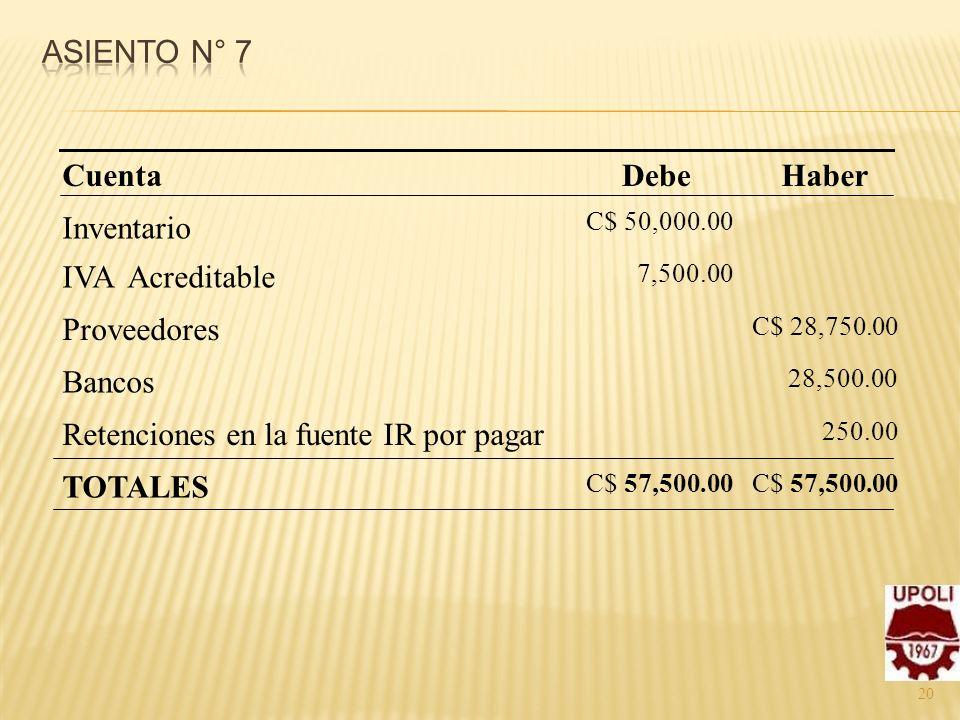 20 Inventario IVA Acreditable Proveedores Bancos Retenciones en la fuente IR por pagar TOTALES C$ 50,000.00 7,500.00 C$ 57,500.00 Haber C$ 28,750.00 2