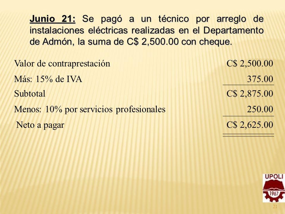 Junio 21: Se pagó a un técnico por arreglo de instalaciones eléctricas realizadas en el Departamento de Admón, la suma de C$ 2,500.00 con cheque. 21 V