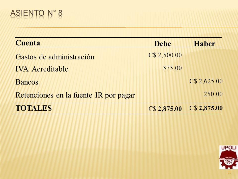 22 Gastos de administración IVA Acreditable Bancos Retenciones en la fuente IR por pagar TOTALES C$ 2,500.00 375.00 C$ 2,875.00 Haber C$ 2,625.00 250.