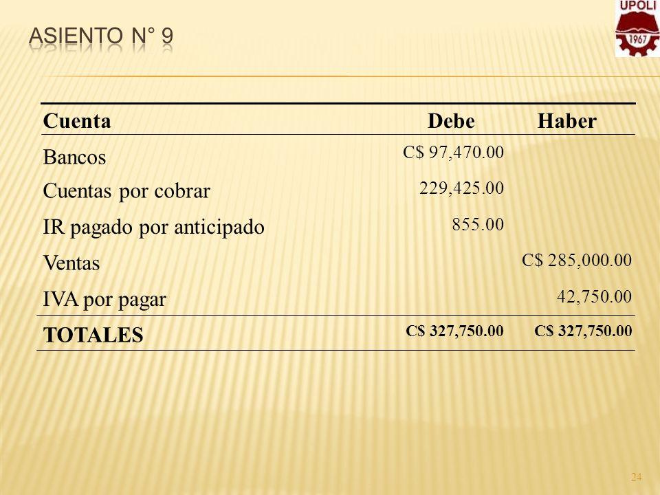24 Bancos Cuentas por cobrar IR pagado por anticipado Ventas IVA por pagar TOTALES C$ 97,470.00 229,425.00 855.00 C$ 327,750.00 Haber C$ 285,000.00 C$