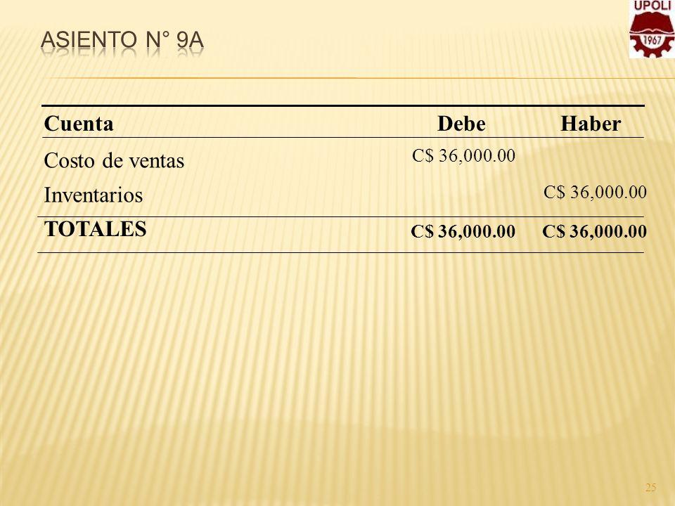 25 Costo de ventas Inventarios TOTALES C$ 36,000.00 Haber C$ 36,000.00 DebeCuenta