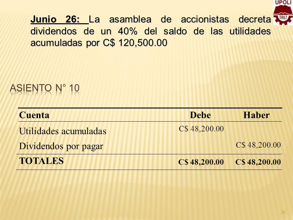 Junio 26: La asamblea de accionistas decreta dividendos de un 40% del saldo de las utilidades acumuladas por C$ 120,500.00 26 Utilidades acumuladas Di