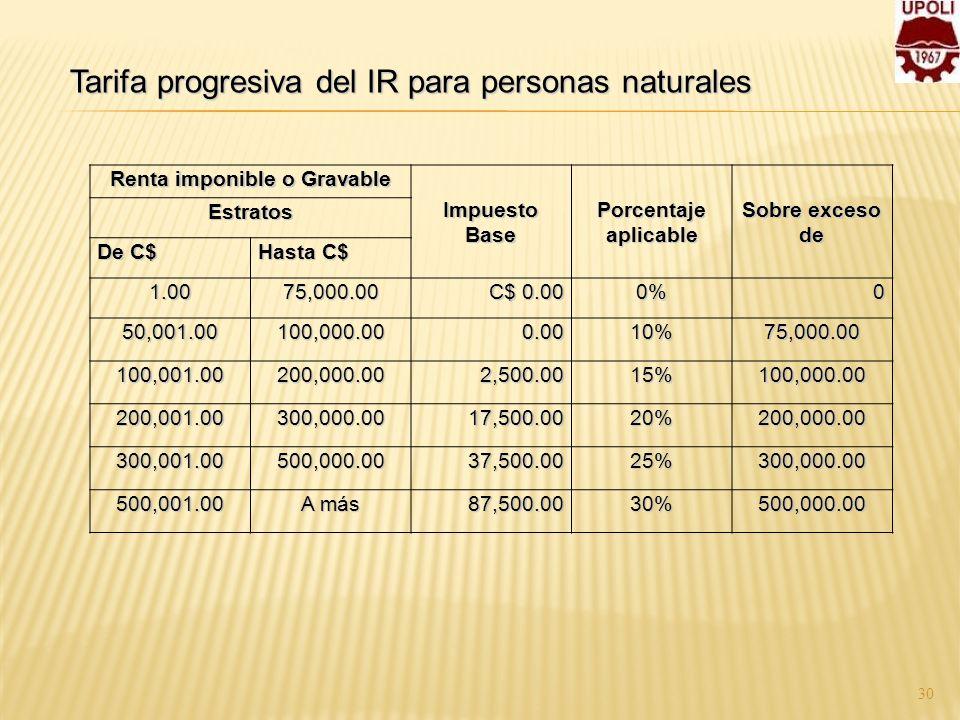 30 Renta imponible o Gravable Impuesto Base Porcentaje aplicable Sobre exceso de Estratos De C$ Hasta C$ 1.0075,000.00 C$ 0.00 0%0 50,001.00100,000.00